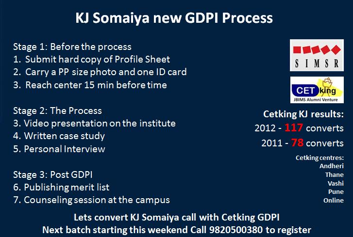 KJ new gdpi process